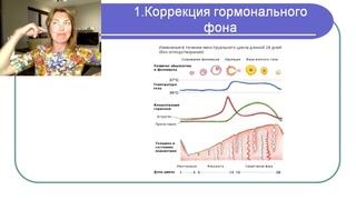 Елена Бахтина Защита от климакса