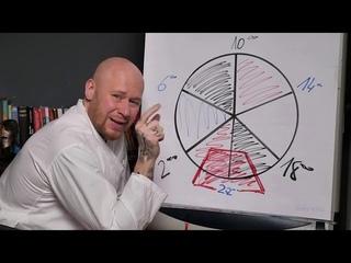 3 Феномена, почему Богатые и Успешные встают в 5 00 утра Мудрость Аюрведы