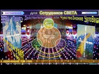 """(6) """"НАСТАВЛЕНИЯ для Сотрудников СВЕТА""""-(п. )-1 ч (1991-2010 г)- Небесная Нить"""