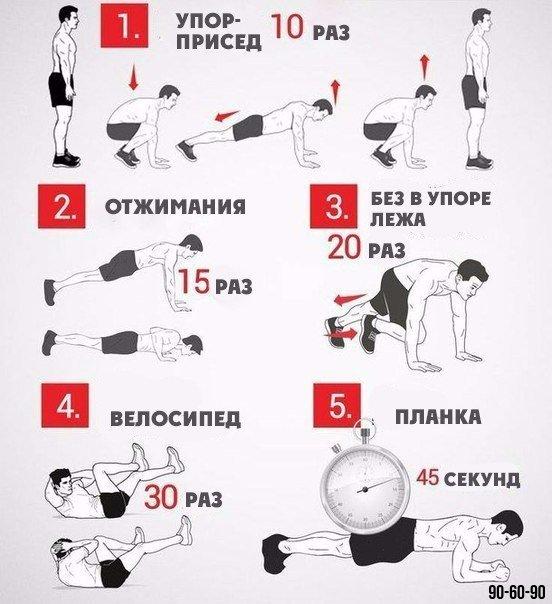 Схема кардио и силовые тренировки для похудения