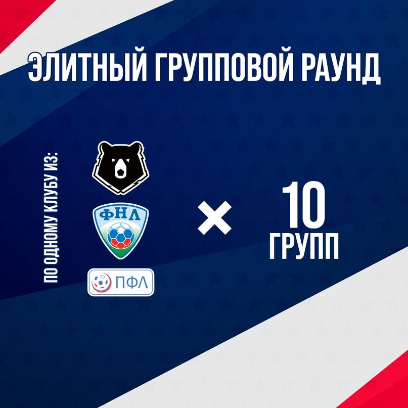 «СКА-Хабаровск» в элитном групповом раунде кубка. Что это значит?, изображение №2
