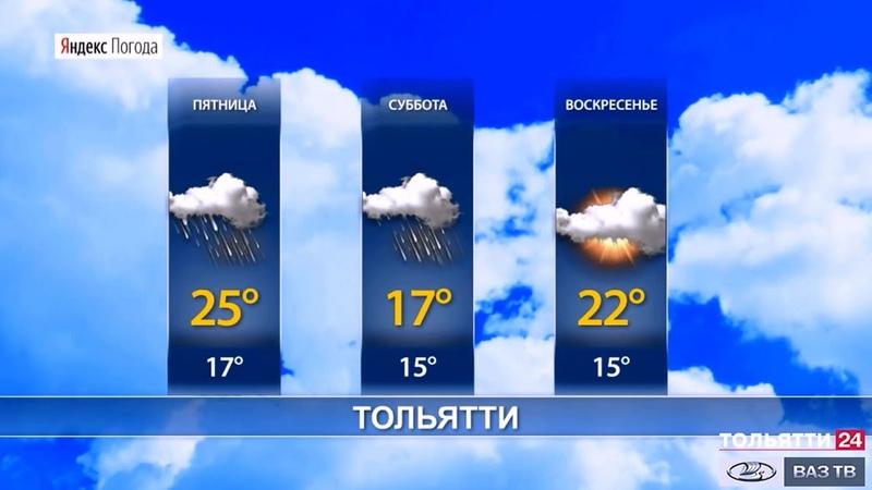 Прогноз погоды по Самарской области на 31 июля 1 и 2 августа 2020 г