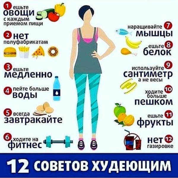 Способ Питания Чтобы Похудеть.