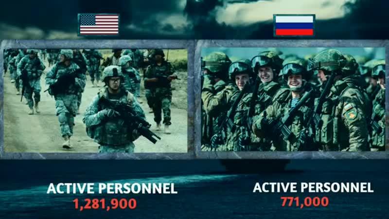 United States vs Russia military power comparison 2019