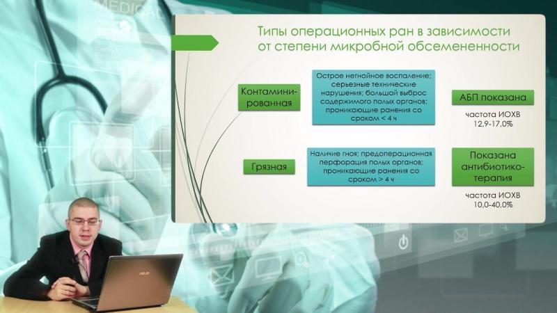 Периоперационная профилактика в хирургии