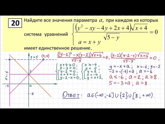 Досрочный ЕГЭ по математике Задание 18 22