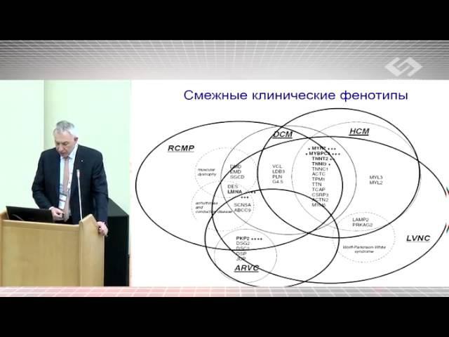 Е. В. Шляхто. Генетические и эпигенетические механизмы заболеваний ССС