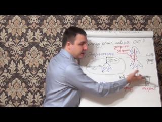 Евгений Грин — Почему реально освоить осознанные сны. Осознанность