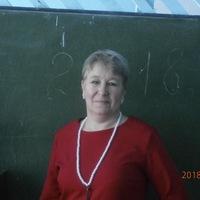 Сычкина Зоя (Никитина)
