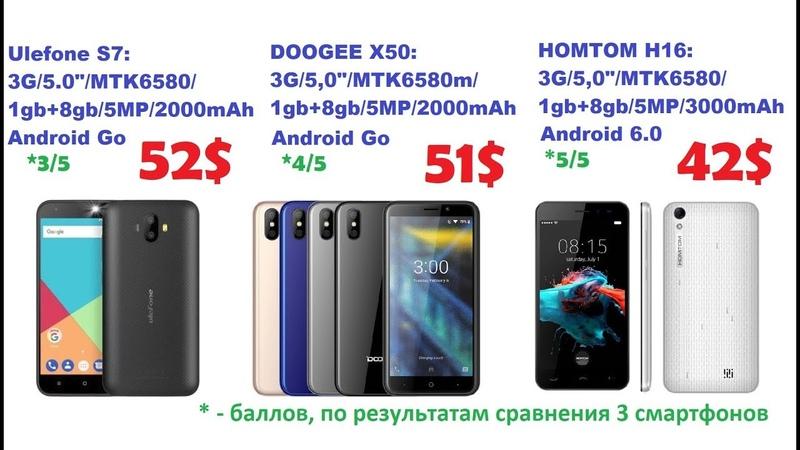 Битва ультрабюджетников: Homtom HT16 vs Doogee X50 vs Ulefone S7