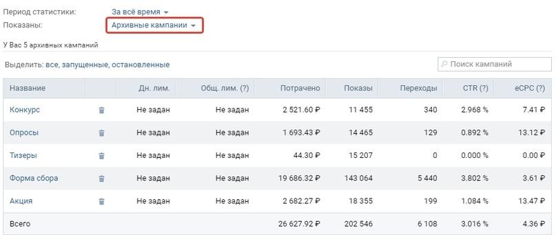 Кейс: 3122 заявки для бренда спортивной одежды. (ВКонтакте и Инстаграм), изображение №24