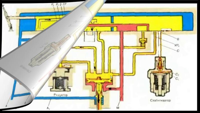 Работа крана машиниста 394(395) при V, VA и VI положениях