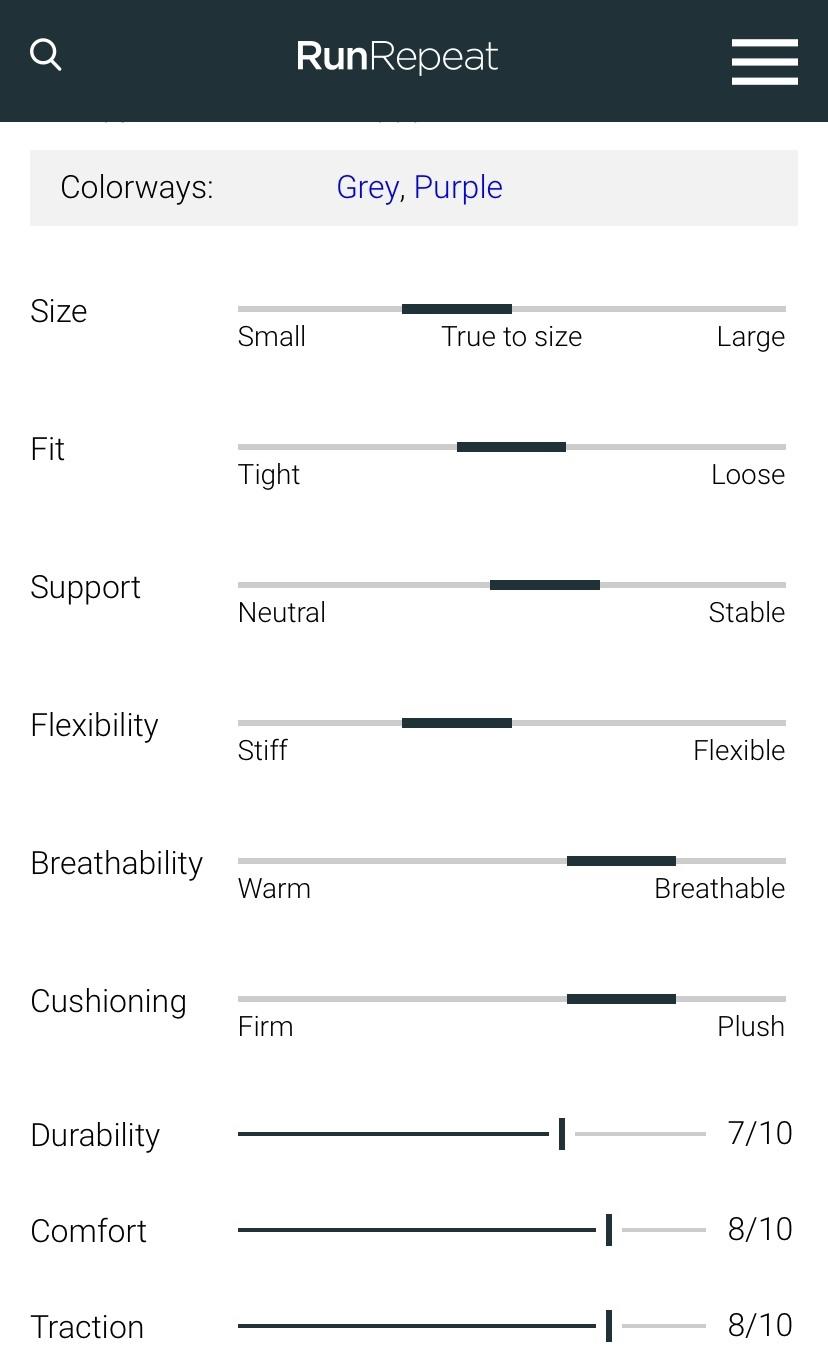 Lайфхак: как подобрать обувь по размеру, изображение №3