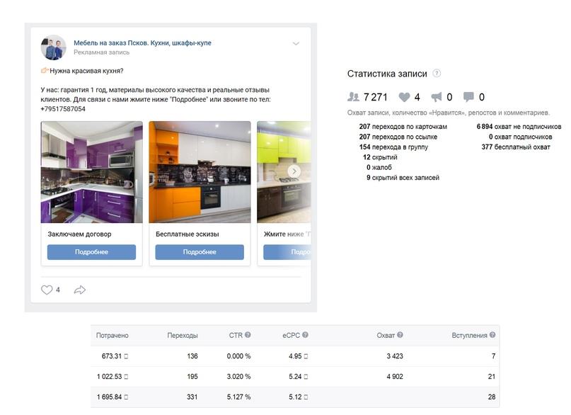 Кейс: Мебель на заказ в Пскове. Как получить более 100 качественных обращений?, изображение №4