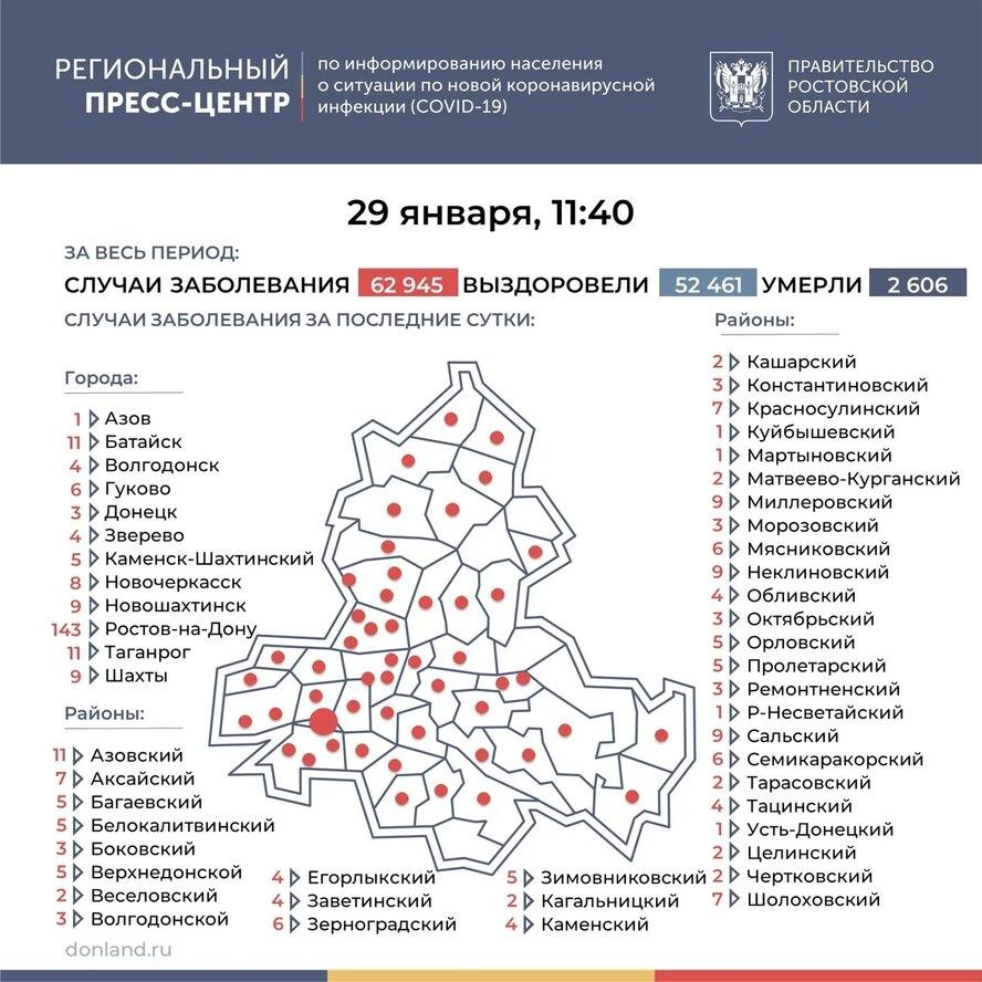 На Дону число инфицированных COVID-19 выросло на 377, в Таганроге 11 новых случаев