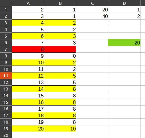 Задание 23. Решение в электронных таблицах [theory], изображение №6