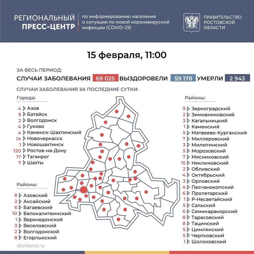 На Дону число инфицированных COVID-19 выросло на 337, в Таганроге 17 новых случаев