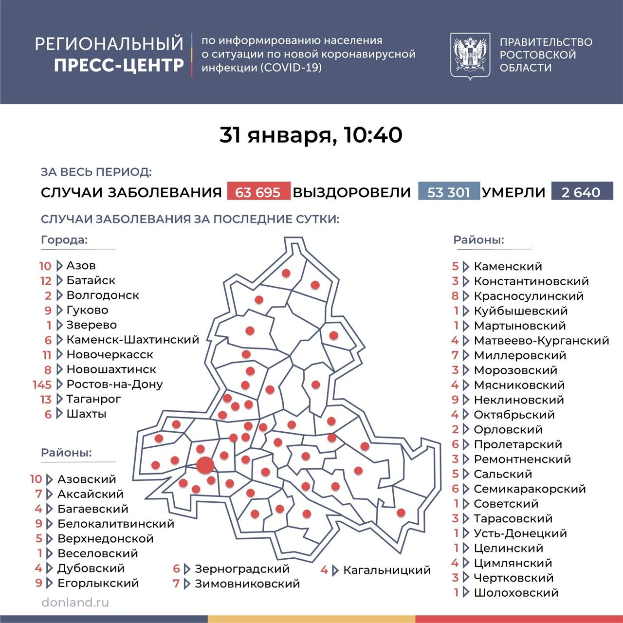 На Дону число инфицированных COVID-19 выросло на 374, в Таганроге 13 новых случаев