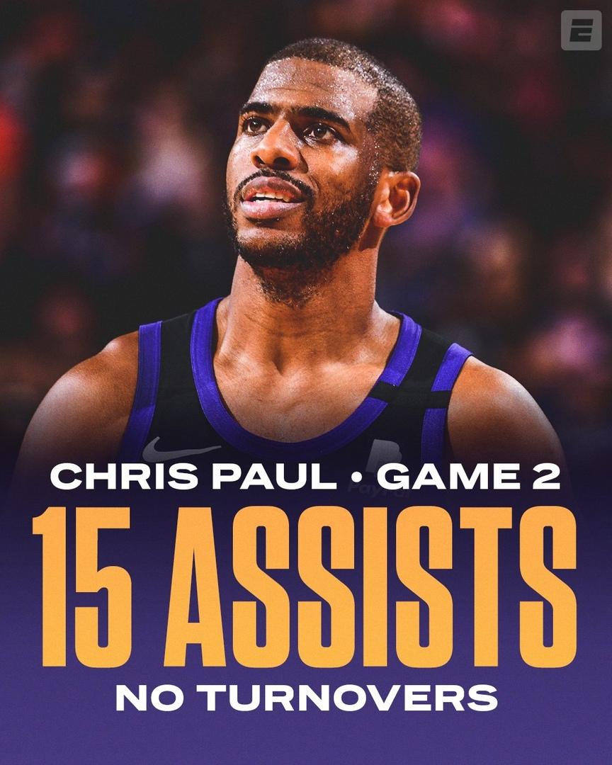 Крис Пол установил рекорд плей-офф НБА, превзошёл Мэджика и повторил достижение Леброна