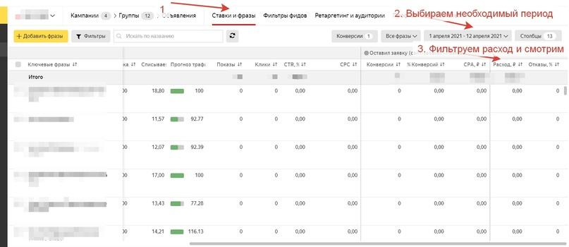 Как Анализировать Яндекс.Директе Через Интерфейс Быстро И Эффективно, изображение №3