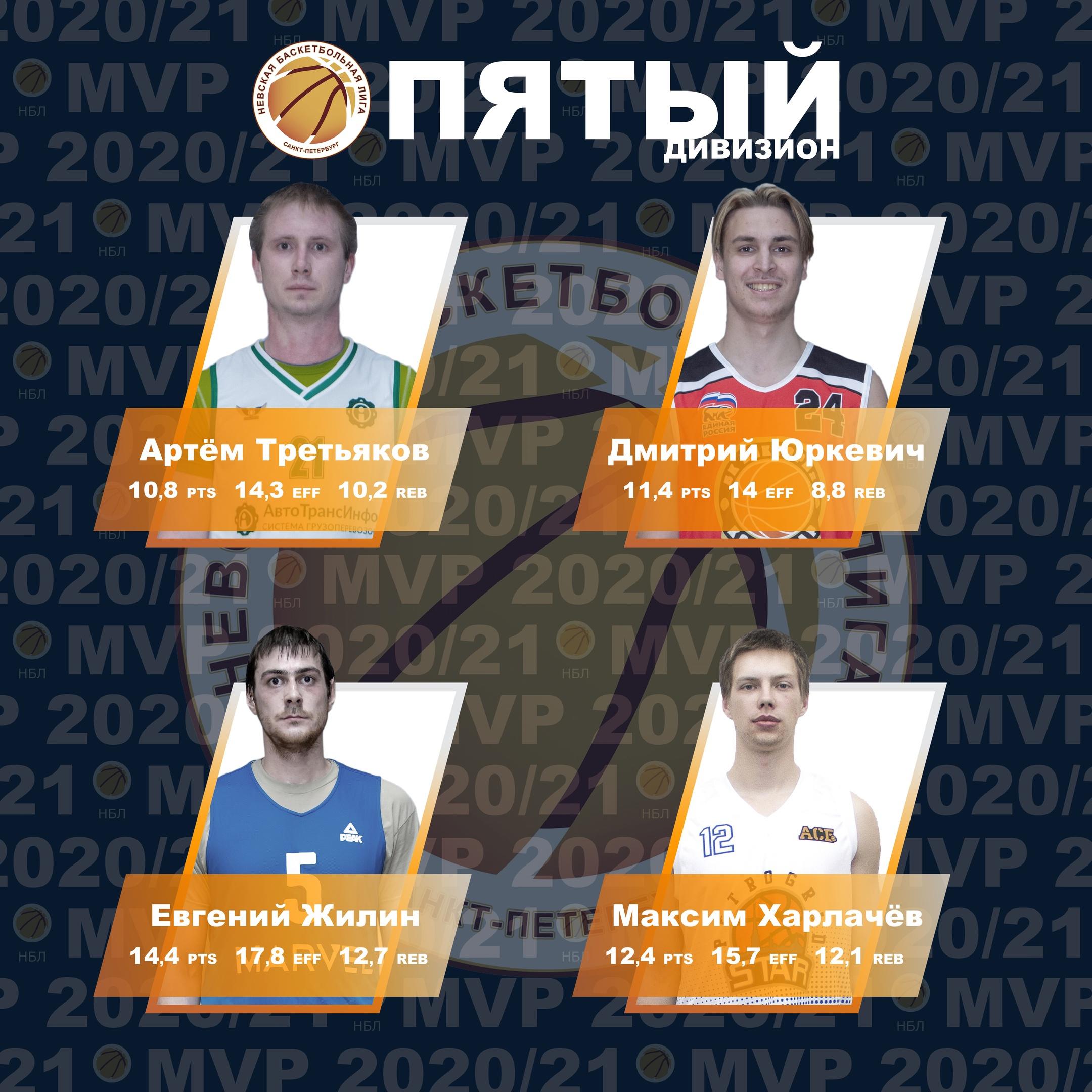 Номинанты MVP Пятого Дивизиона