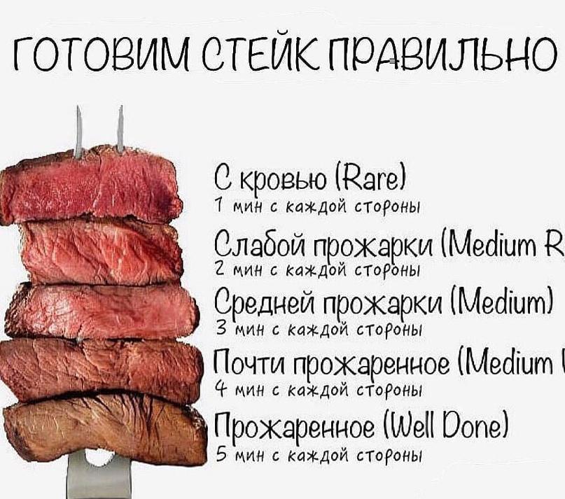 Несколько советов по приготовлению стейка: