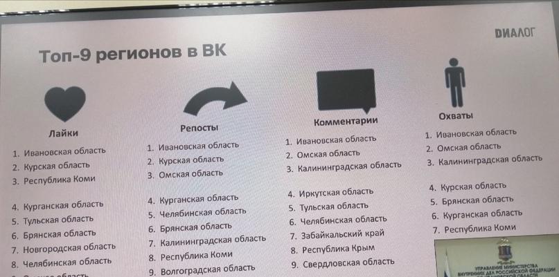 Интернет-паблик ивановского #УМВД признан лучшим в России. По всем показателям ????♂????????  Сообщество [club68301160|«Полиция 37»] в социальной... Иваново