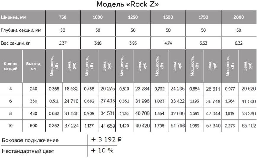Прайс стальных трубчатых радиаторов Loten Rock Z