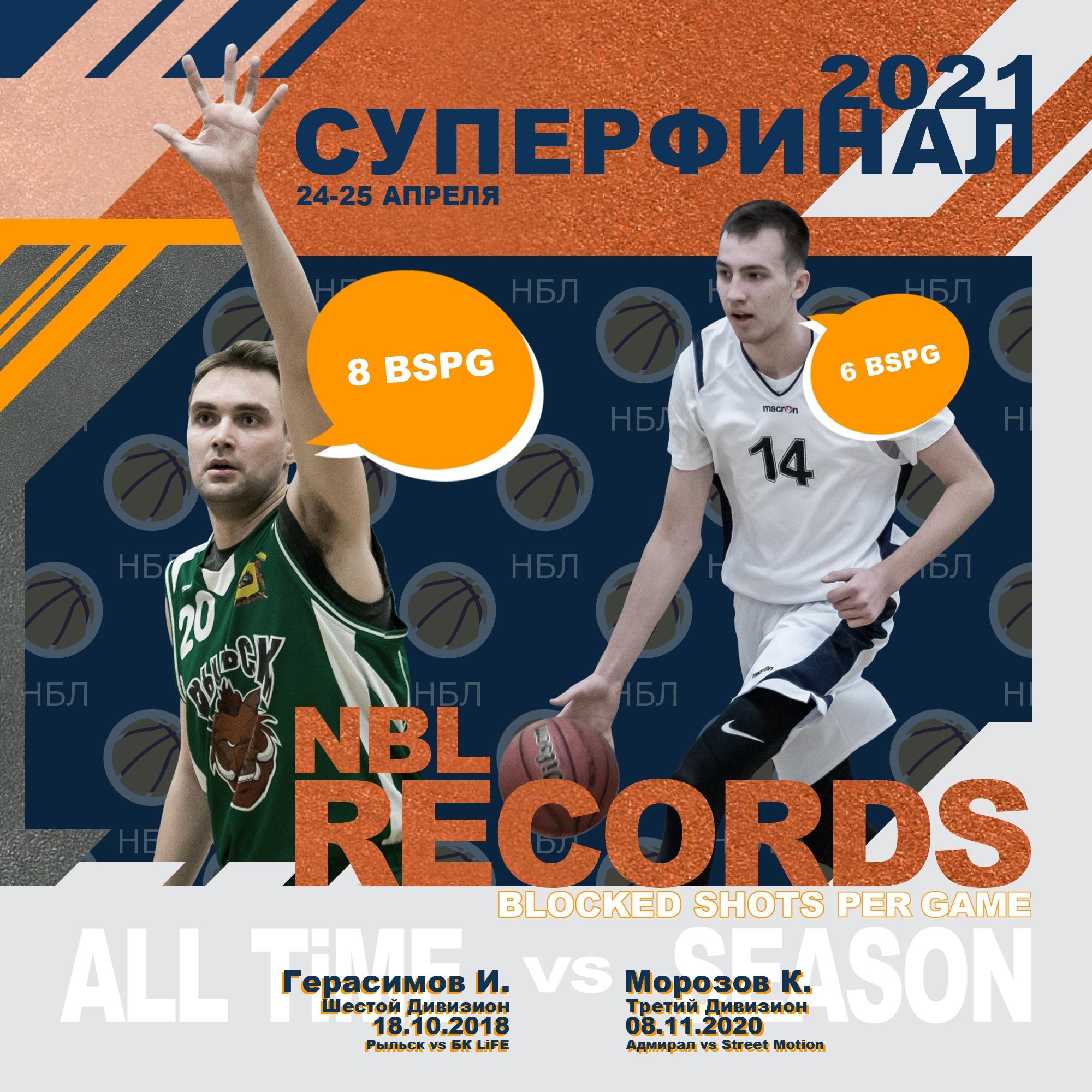 Рекорды Невской Баскетбольной Лиги