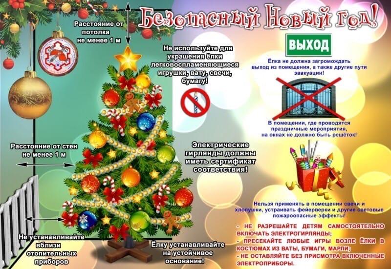 В преддверии новогодних праздников, напоминаем правила при