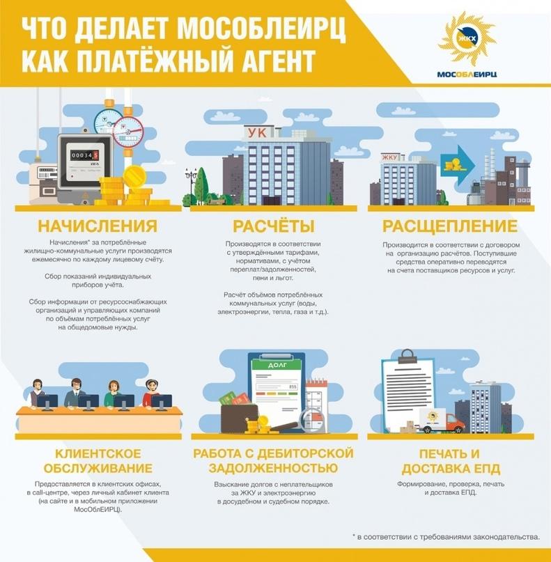 «Энерготен» и «ПТО ГХ» заключили договоры на организацию расчетов за ЖКУ с «МосОблЕИРЦ», изображение №1
