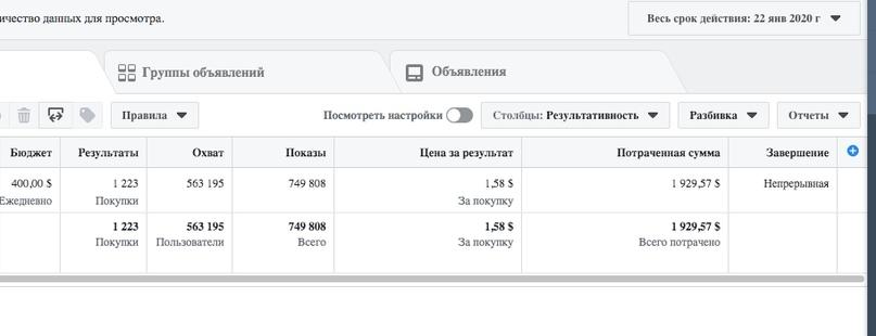 5800 лидов на КЗ с профитом 450000+ руб, изображение №2